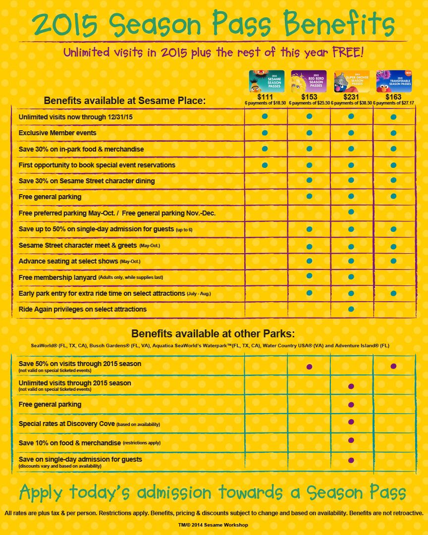 Benefits Chart (2)